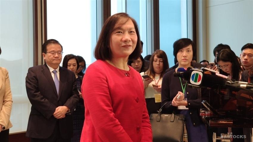 HSBC Greater China CEO Helen Wong ResignsAASTOCKS Financial News